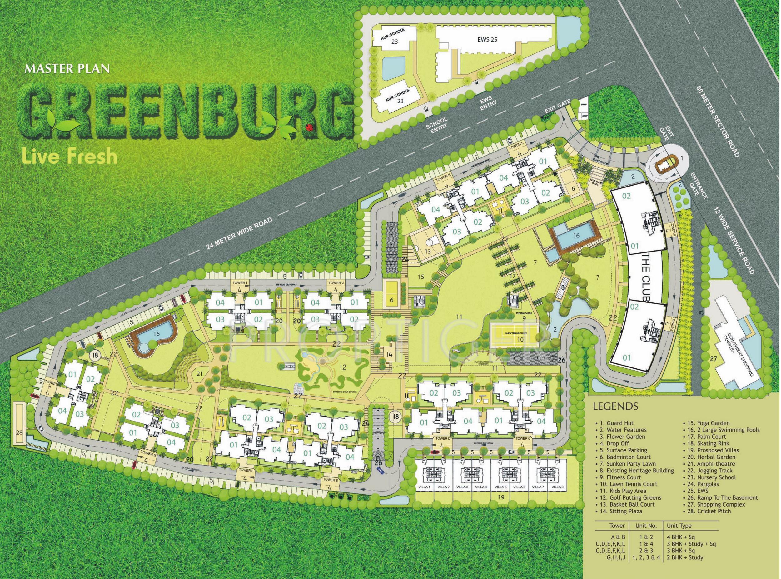 Microtek Greenburg Gurgaon Master Plan